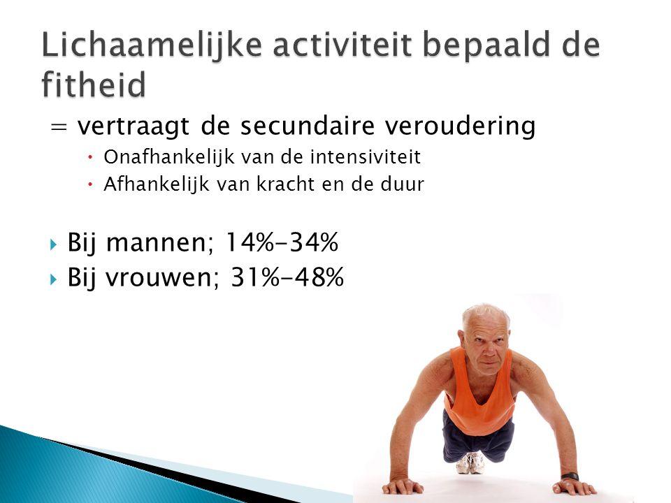 = vertraagt de secundaire veroudering  Onafhankelijk van de intensiviteit  Afhankelijk van kracht en de duur  Bij mannen; 14%-34%  Bij vrouwen; 31