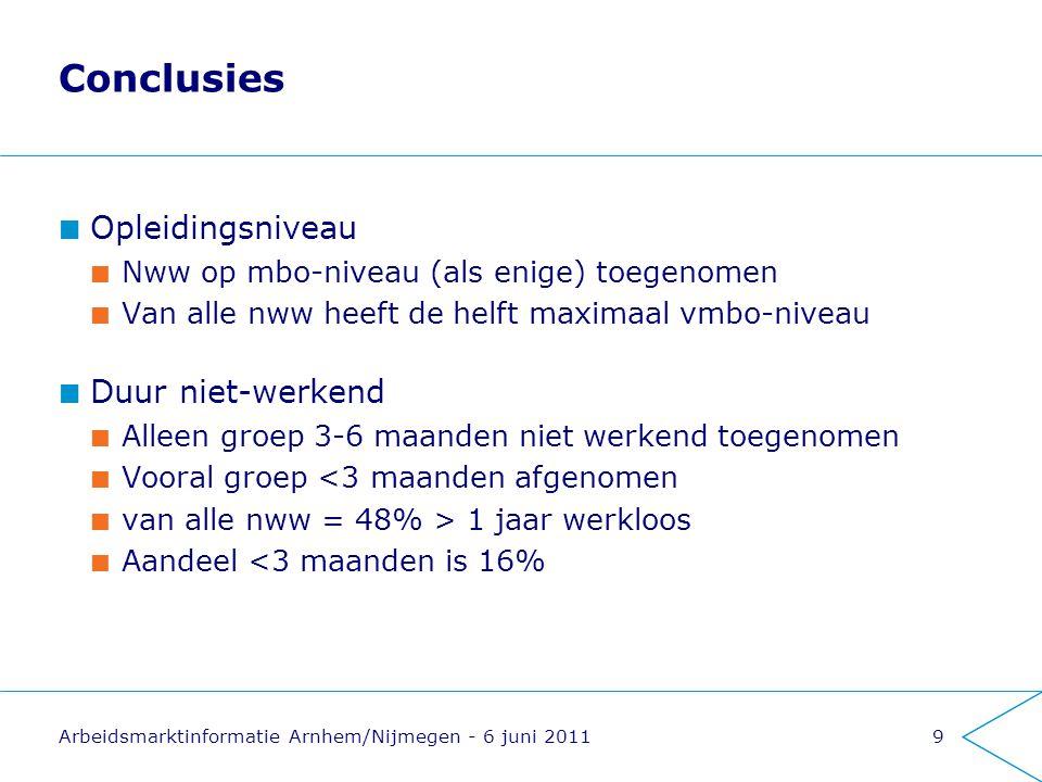 Arbeidsmarktinformatie Arnhem/Nijmegen - 6 juni 201110 Nww top 25 naar beroep van inschrijving