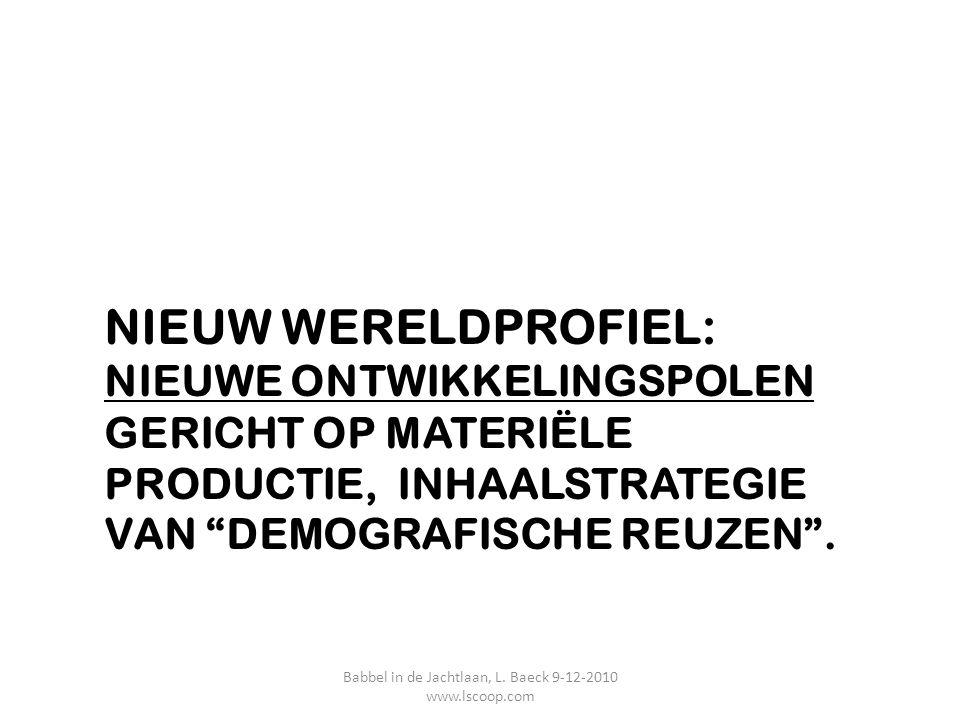 """NIEUW WERELDPROFIEL: NIEUWE ONTWIKKELINGSPOLEN GERICHT OP MATERIËLE PRODUCTIE, INHAALSTRATEGIE VAN """"DEMOGRAFISCHE REUZEN"""". Babbel in de Jachtlaan, L."""