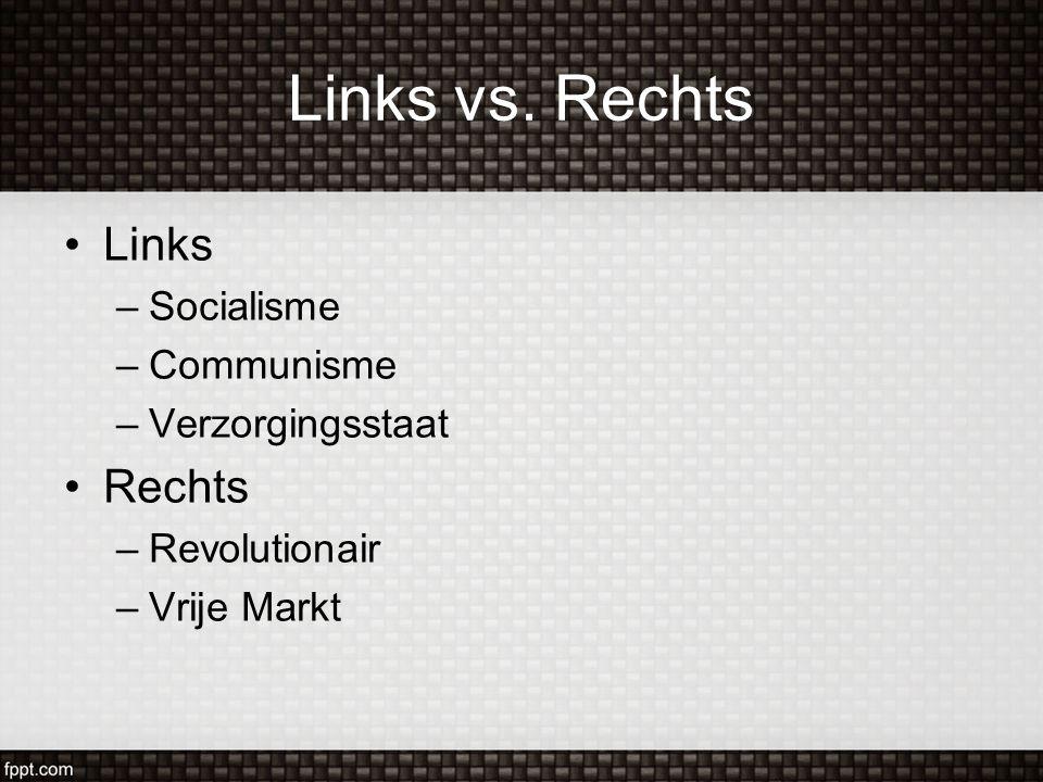 Links vs. Rechts Links –Socialisme –Communisme –Verzorgingsstaat Rechts –Revolutionair –Vrije Markt