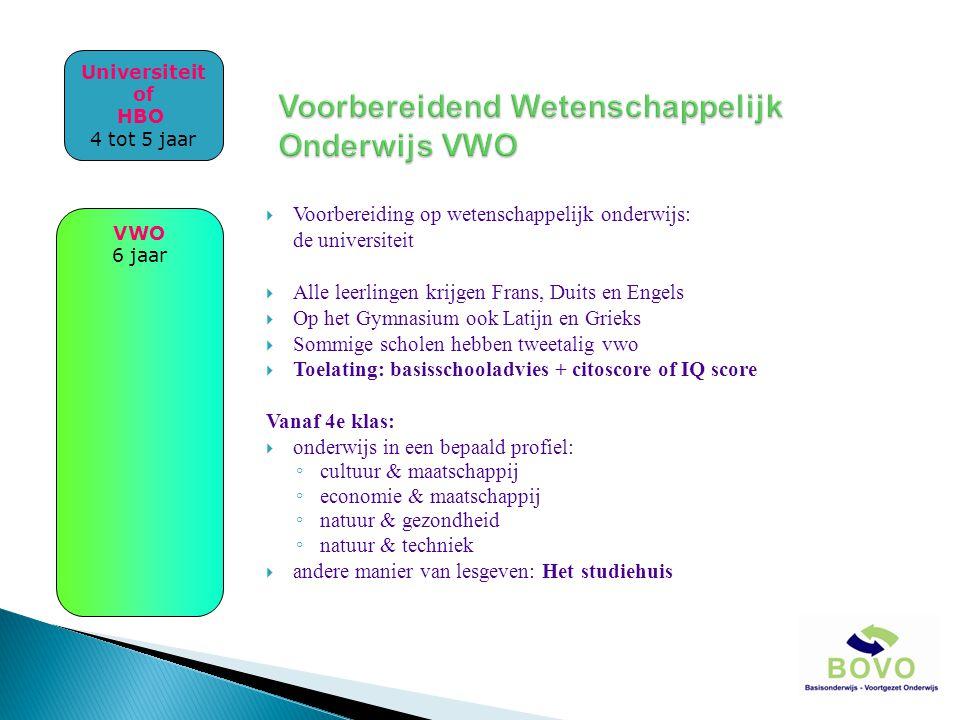  LeerlingVolgSysteem  CITO entreetoets  Motivatie, inzet, huiswerk attitude  Alle drie even belangrijk bij een definitief advies.
