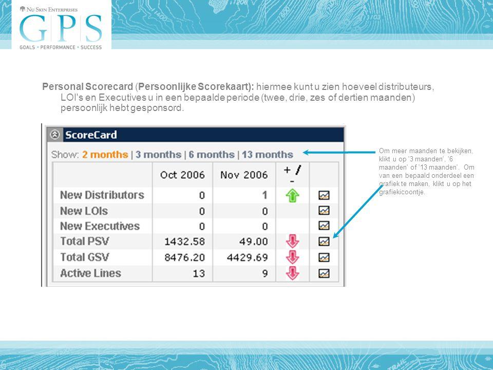 Personal Scorecard (Persoonlijke Scorekaart): hiermee kunt u zien hoeveel distributeurs, LOI s en Executives u in een bepaalde periode (twee, drie, zes of dertien maanden) persoonlijk hebt gesponsord.