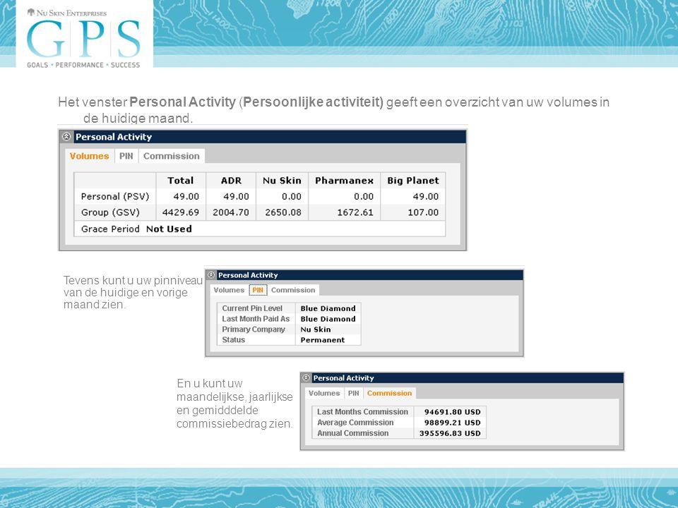 Het venster Personal Activity (Persoonlijke activiteit) geeft een overzicht van uw volumes in de huidige maand.