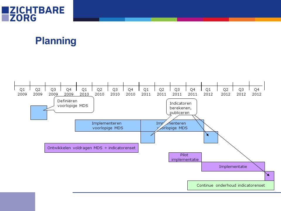 Planning Q2 2009 Q4 2009 Q1 2010 Q3 2009 Q2 2010 Q3 2010 Q4 2010 Q1 2011 Q2 2011 Q3 2011 Q4 2011 Q1 2012 Ontwikkelen voldragen MDS + indicatorenset Q2 2012 Q3 2012 Implementeren voorlopige MDS Q1 2009 Q4 2012 Implementeren voorlopige MDS Pilot implementatie Implementatie Continue onderhoud indicatorenset Definiëren voorlopige MDS Indicatoren berekenen, publiceren