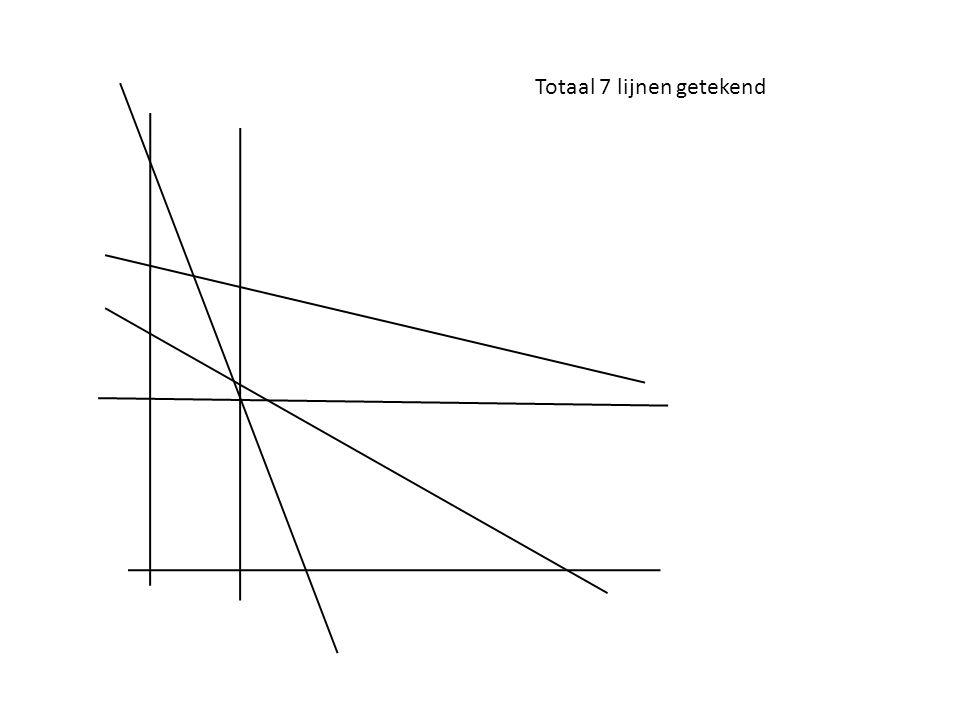 Totaal 7 lijnen getekend