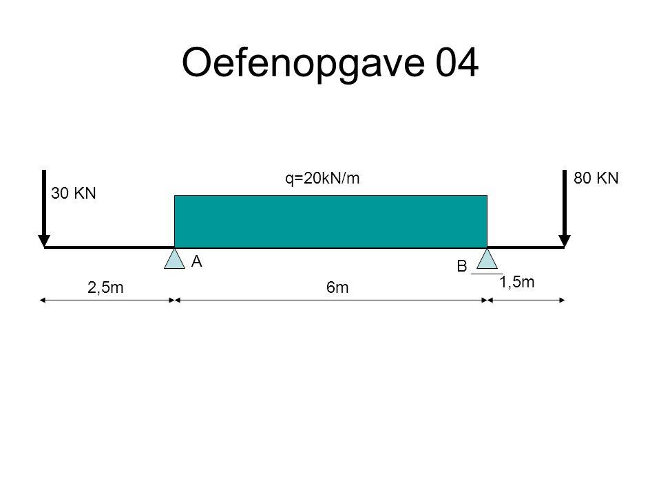 Oefenopgave 04 6m2,5m 1,5m q=20kN/m 30 KN 80 KN A B