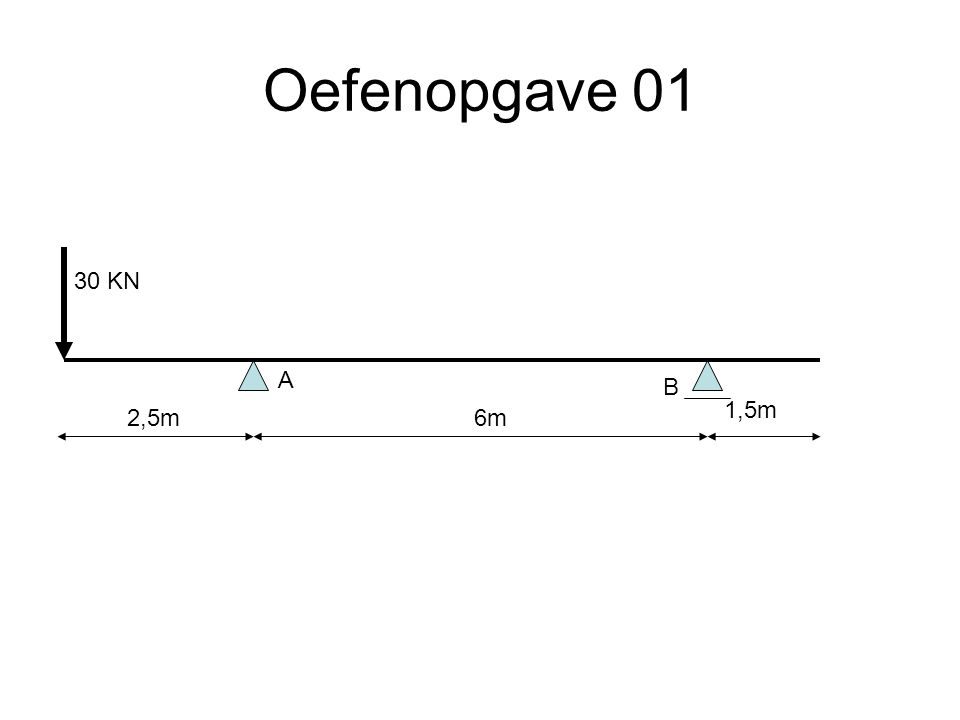 Oplossing opgave 03 Q= 20 * 6 = 120 kN ∑M t.o.v.