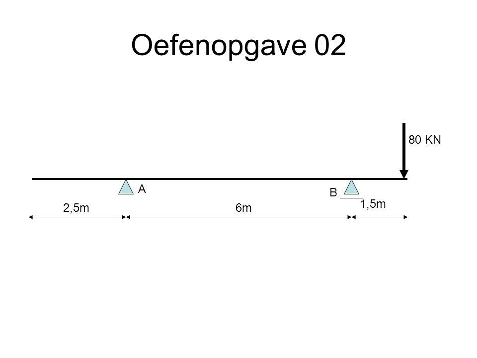 Oefenopgave 02 6m2,5m 1,5m 80 KN A B