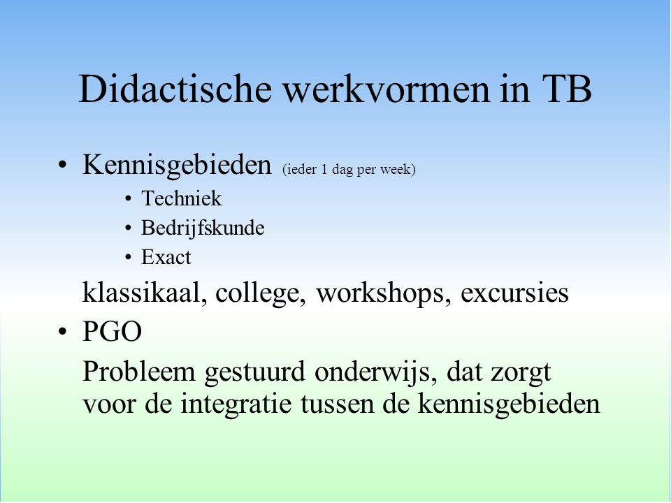 De nodige voorwaarden Docentenscholing –Tweedaagse workshop –Introductie duurzame ontwikkeling –Discussie over plaats en vorm in leerplan –Invulling raamwerk Het TB raamwerk Formeren ontwikkelteam(s)