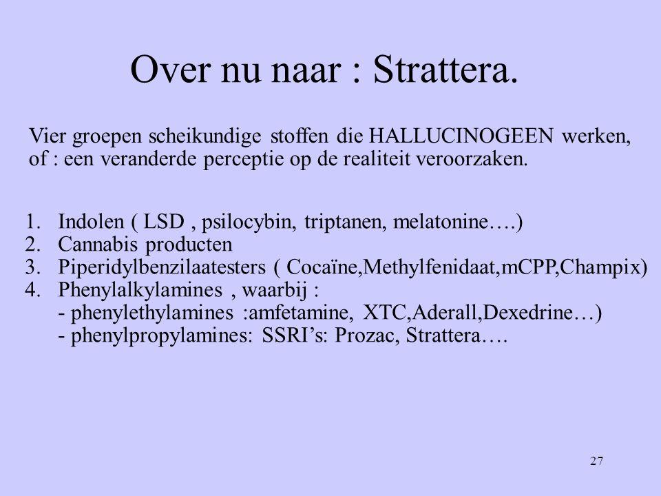 27 Over nu naar : Strattera.