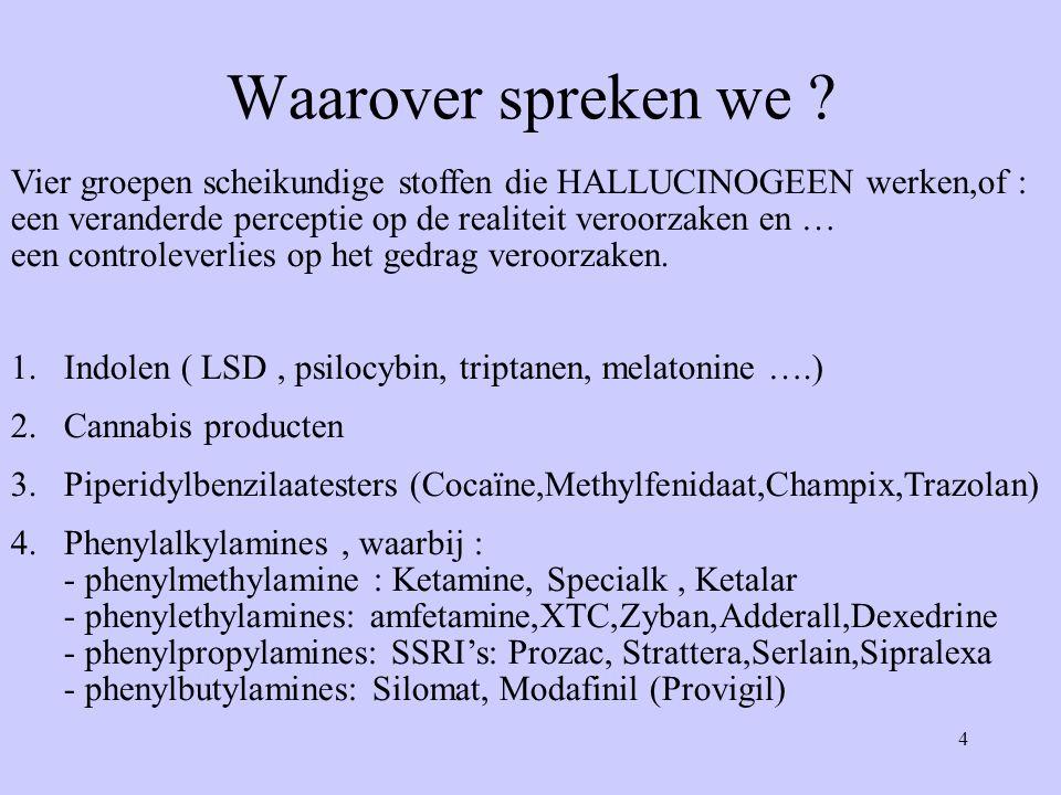 35 1.Indolen (LSD, paddestoelen, triptanen, melatonine) 2.