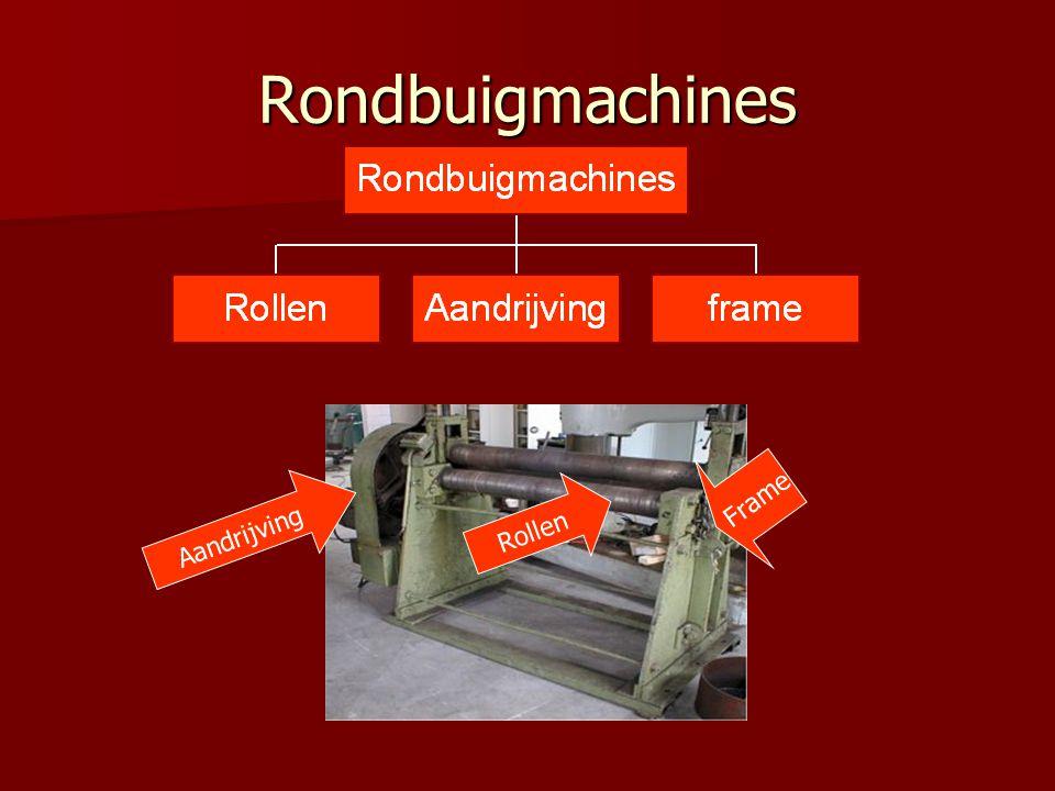Rondbuigmachines Rollen Frame Aandrijving