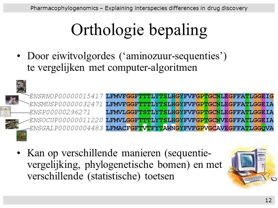 Orthologie bepaling Door eiwitvolgordes ('aminozuur-sequenties') te vergelijken met computer-algoritmen Kan op verschillende manieren (sequentie- verg
