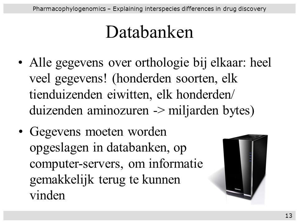 Databanken Alle gegevens over orthologie bij elkaar: heel veel gegevens! (honderden soorten, elk tienduizenden eiwitten, elk honderden/ duizenden amin