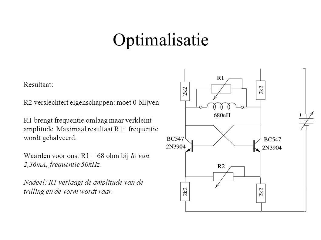 Optimalisatie Resultaat: R2 verslechtert eigenschappen: moet 0 blijven R1 brengt frequentie omlaag maar verkleint amplitude.