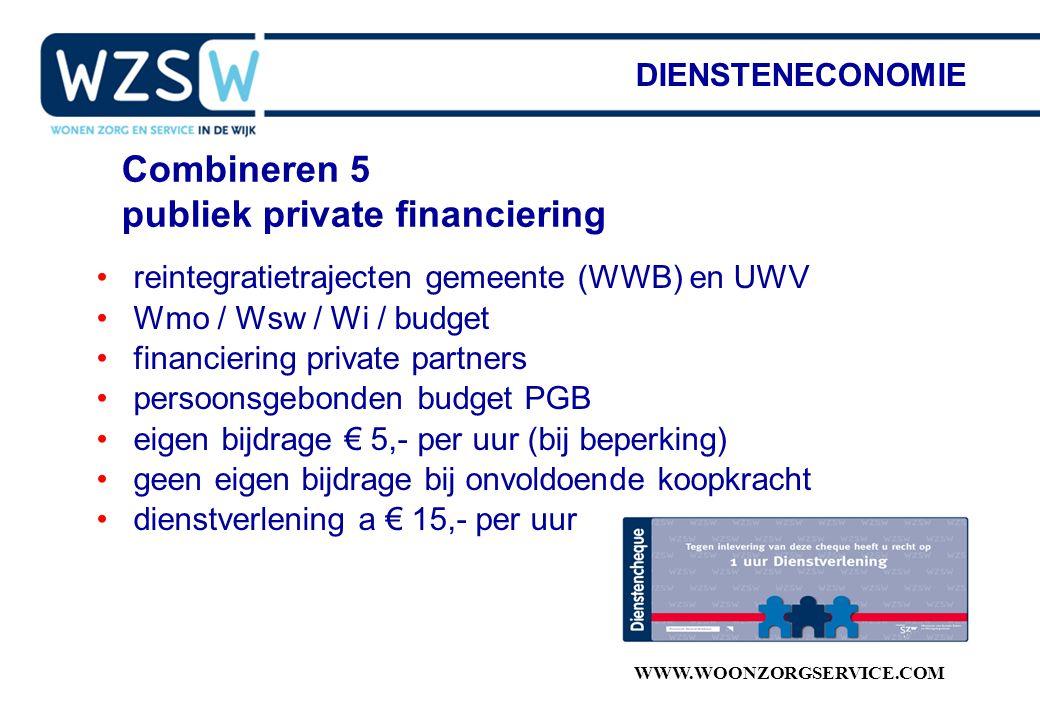 WWW.WOONZORGSERVICE.COM DIENSTENECONOMIE reintegratietrajecten gemeente (WWB) en UWV Wmo / Wsw / Wi / budget financiering private partners persoonsgeb