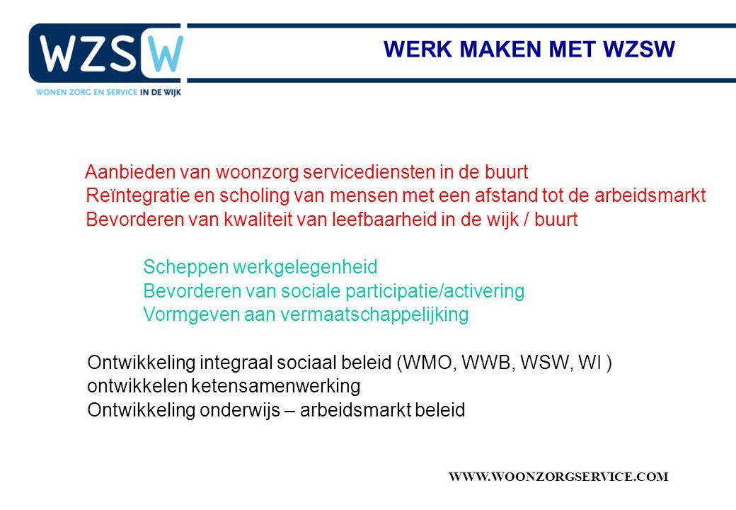 WWW.WOONZORGSERVICE.COM Aanbieden van woonzorg servicediensten in de buurt Reïntegratie en scholing van mensen met een afstand tot de arbeidsmarkt Bev