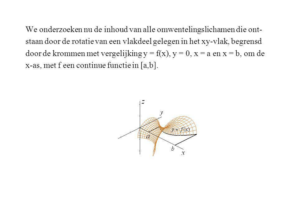 We onderzoeken nu de inhoud van alle omwentelingslichamen die ont- staan door de rotatie van een vlakdeel gelegen in het xy-vlak, begrensd door de kro