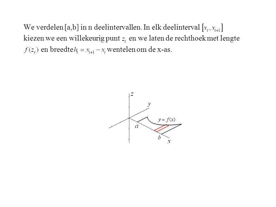 We verdelen [a,b] in n deelintervallen. In elk deelinterval kiezen we een willekeurig punt en we laten de rechthoek met lengte en breedte wentelen om
