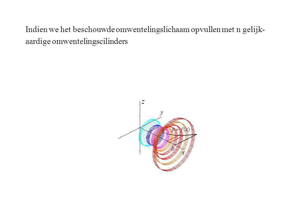 Indien we het beschouwde omwentelingslichaam opvullen met n gelijk- aardige omwentelingscilinders
