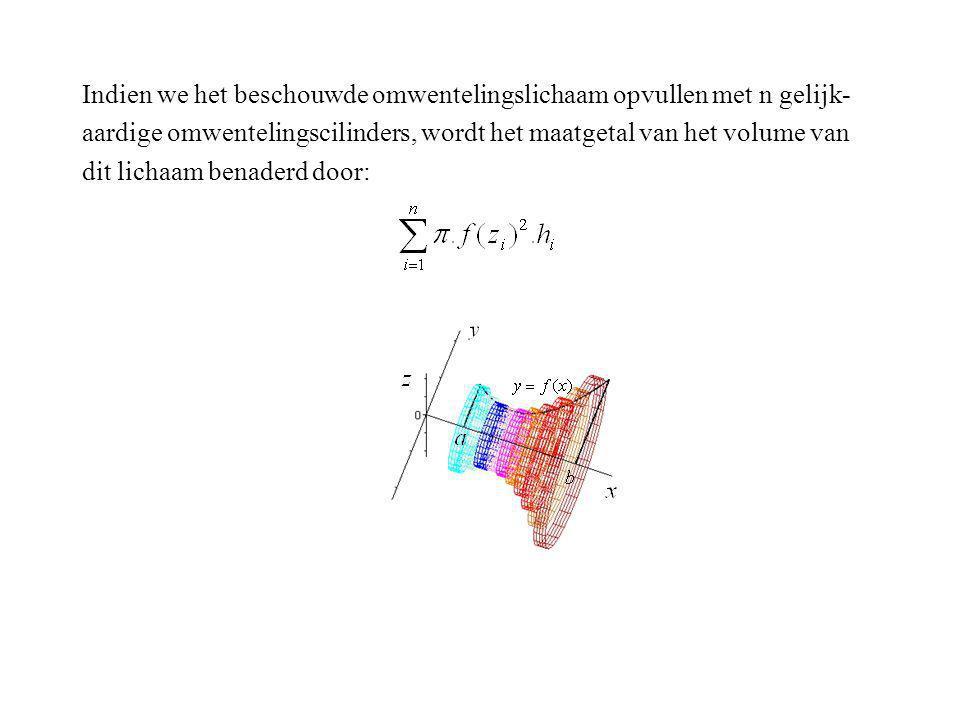 Indien we het beschouwde omwentelingslichaam opvullen met n gelijk- aardige omwentelingscilinders, wordt het maatgetal van het volume van dit lichaam