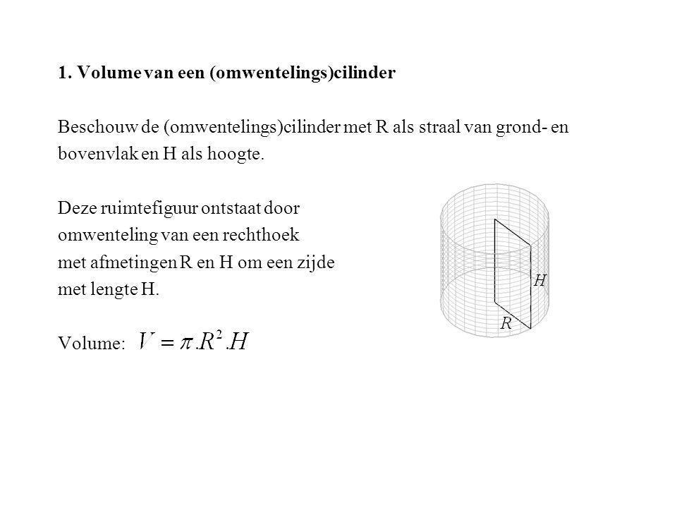 1. Volume van een (omwentelings)cilinder Beschouw de (omwentelings)cilinder met R als straal van grond- en bovenvlak en H als hoogte. Deze ruimtefiguu