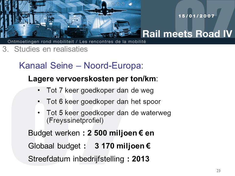 23 Kanaal Seine – Noord-Europa: Lagere vervoerskosten per ton/km: Tot 7 keer goedkoper dan de weg Tot 6 keer goedkoper dan het spoor Tot 5 keer goedko