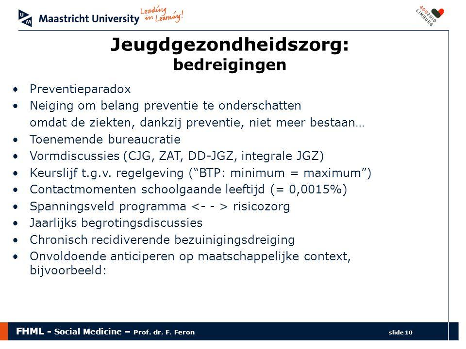 FHML - Social Medicine – Prof. dr. F. Feron slide 10 Jeugdgezondheidszorg: bedreigingen Preventieparadox Neiging om belang preventie te onderschatten