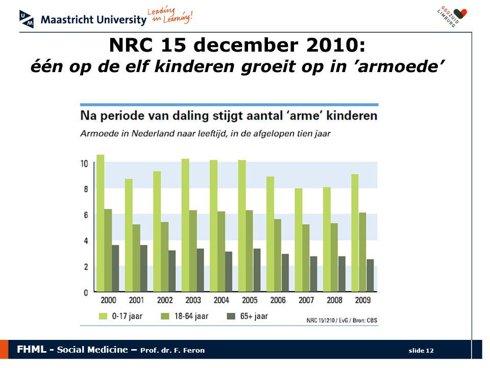 FHML - Social Medicine – Prof. dr. F. Feron slide 12 NRC 15 december 2010: één op de elf kinderen groeit op in 'armoede'
