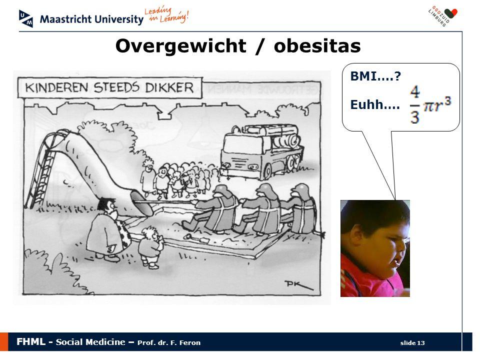 FHML - Social Medicine – Prof. dr. F. Feron slide 13 Overgewicht / obesitas BMI….? Euhh….