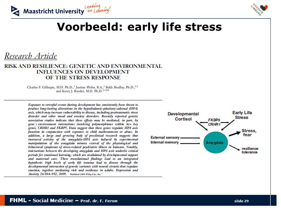 FHML - Social Medicine – Prof. dr. F. Feron slide 29 Voorbeeld: early life stress