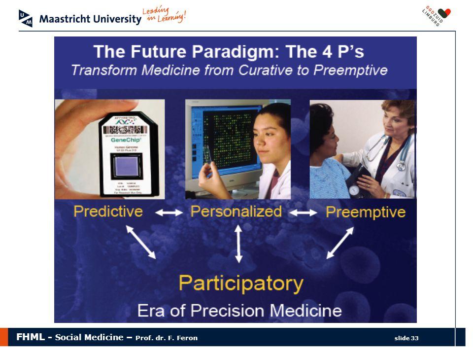 FHML - Social Medicine – Prof. dr. F. Feron slide 33