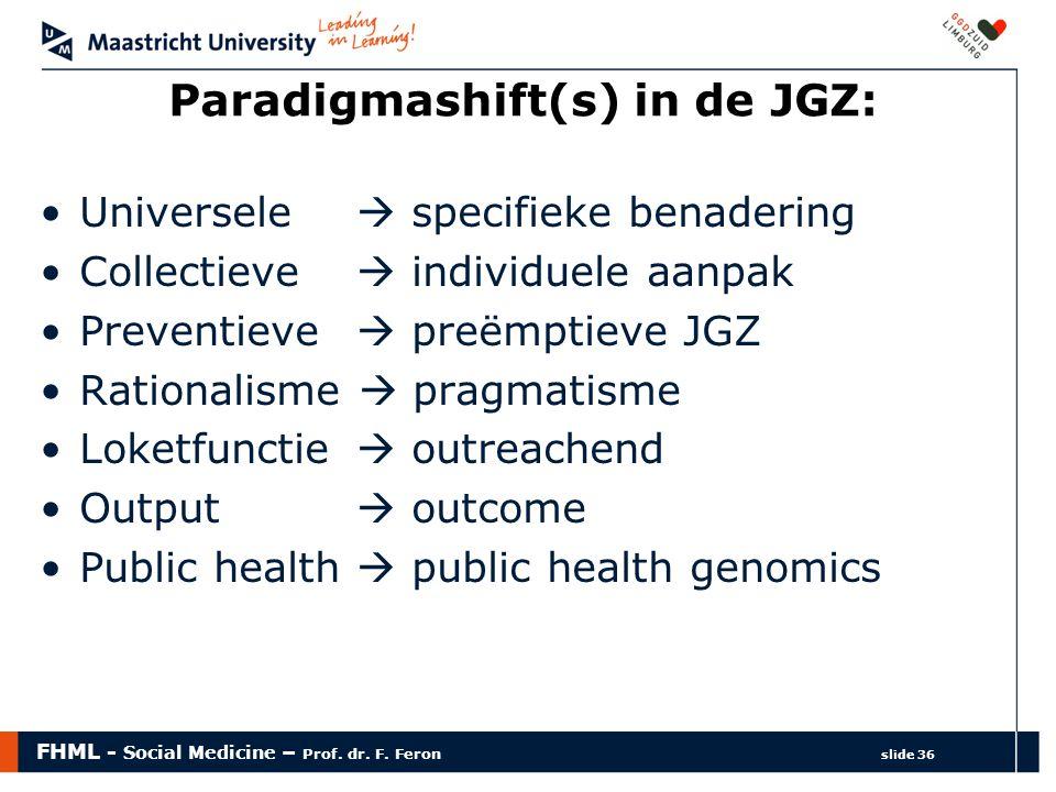 FHML - Social Medicine – Prof. dr. F. Feron slide 36 Paradigmashift(s) in de JGZ: Universele  specifieke benadering Collectieve  individuele aanpak