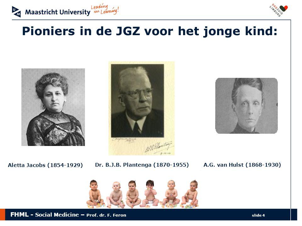 FHML - Social Medicine – Prof. dr. F. Feron slide 4 Pioniers in de JGZ voor het jonge kind: Aletta Jacobs (1854-1929) Dr. B.J.B. Plantenga (1870-1955)