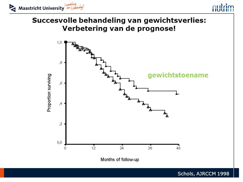 Schols, AJRCCM 1998 gewichtstoename Succesvolle behandeling van gewichtsverlies: Verbetering van de prognose!