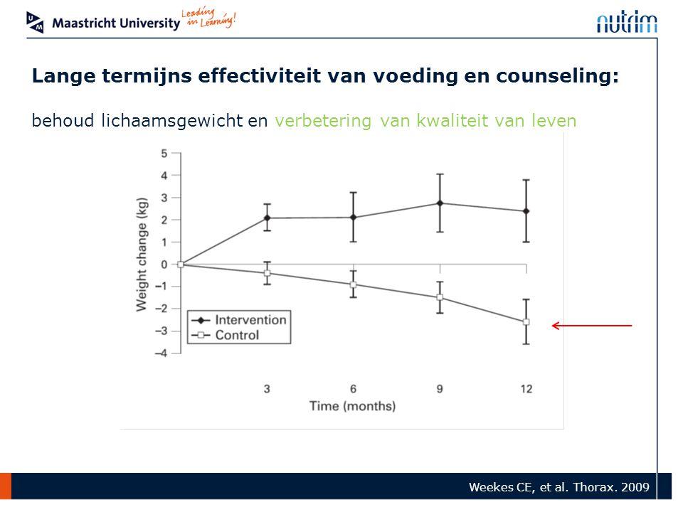 Weekes CE, et al. Thorax. 2009 Lange termijns effectiviteit van voeding en counseling: behoud lichaamsgewicht en verbetering van kwaliteit van leven