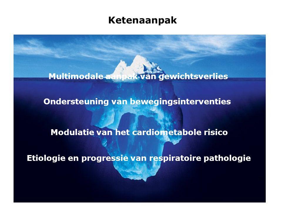 Etiologie en progressie van respiratoire pathologie Modulatie van het cardiometabole risico Ondersteuning van bewegingsinterventies Multimodale aanpak van gewichtsverlies Ketenaanpak