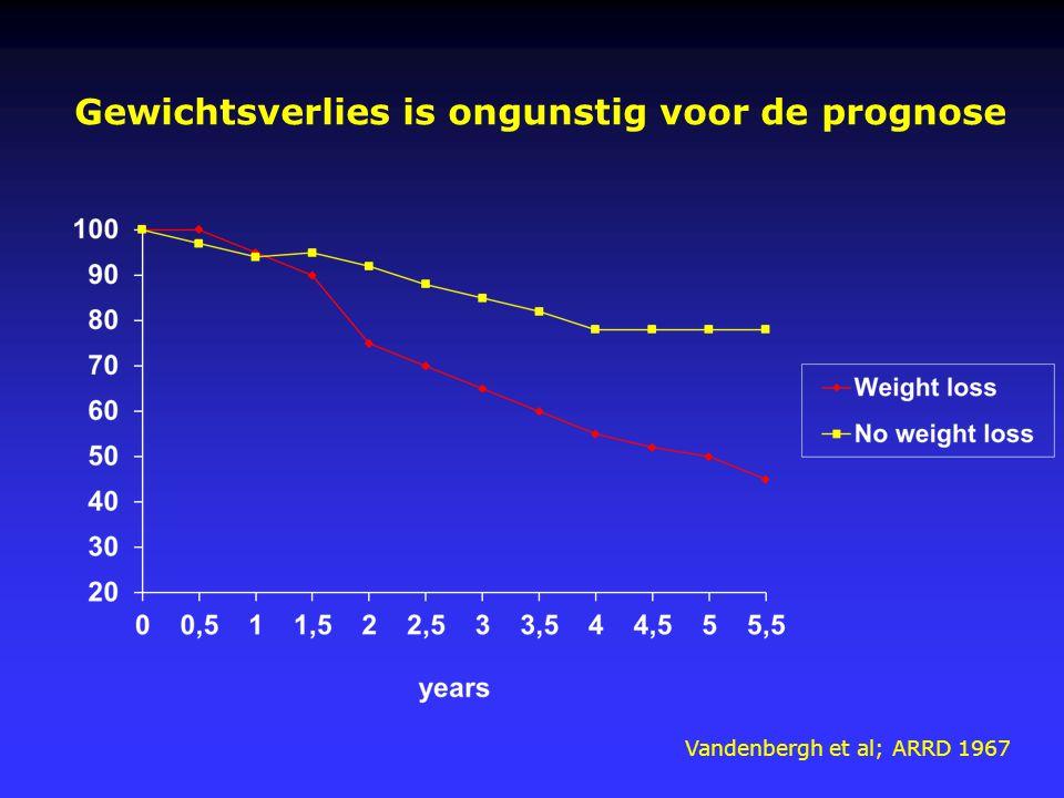 Vandenbergh et al; ARRD 1967 Gewichtsverlies is ongunstig voor de prognose
