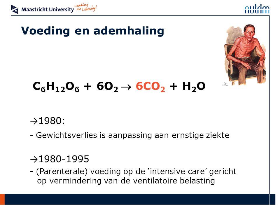 C 6 H 12 O 6 + 6O 2  6CO 2 + H 2 O Voeding en ademhaling → 1980: - Gewichtsverlies is aanpassing aan ernstige ziekte → 1980-1995 - (Parenterale) voeding op de 'intensive care' gericht op vermindering van de ventilatoire belasting