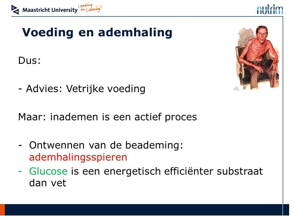 1985 → Technologische ontwikkeling Meting van energiegebruik van patiënten via indirecte calorimetrie - Op intensive care vaak sprake van parenterale 'hyperalimentatie' (RQ > 1.0)