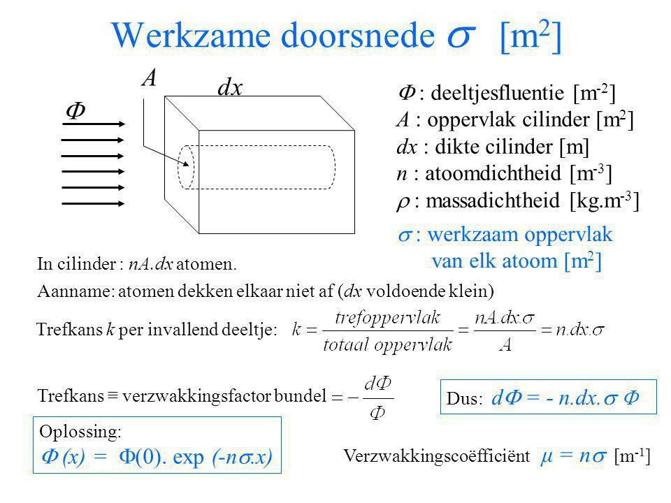 Werkzame doorsnede  [m 2 ]  A dx  : deeltjesfluentie [m -2 ] A : oppervlak cilinder [m 2 ] dx : dikte cilinder [m] n : atoomdichtheid [m -3 ]  : m