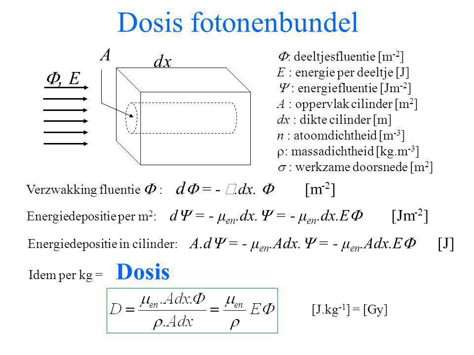 Dosis fotonenbundel , E A dx  : deeltjesfluentie [m -2 ] E : energie per deeltje [J]  : energiefluentie [Jm -2 ] A : oppervlak cilinder [m 2 ] dx :