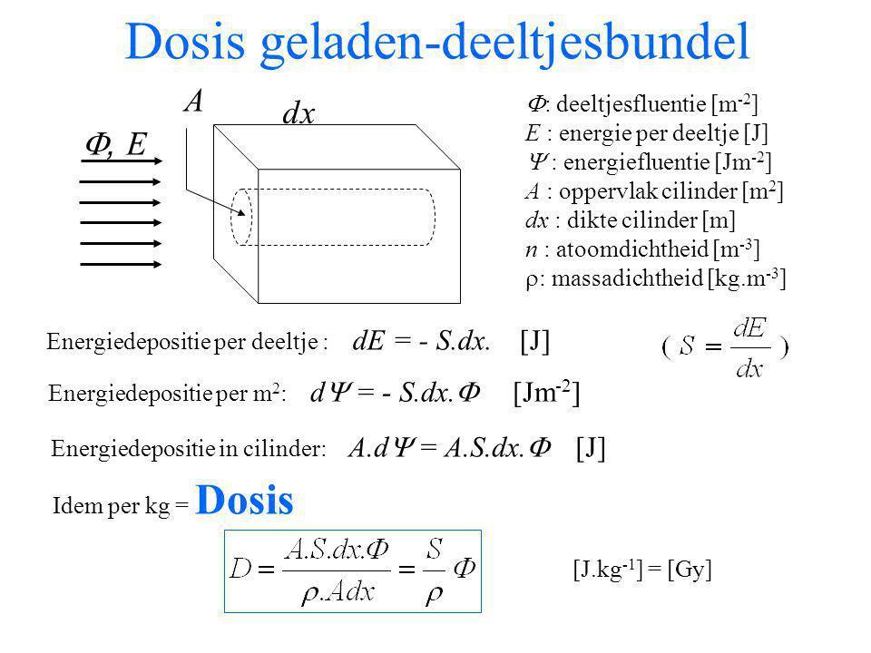 Dosis geladen-deeltjesbundel , E A dx  : deeltjesfluentie [m -2 ] E : energie per deeltje [J]  : energiefluentie [Jm -2 ] A : oppervlak cilinder [m