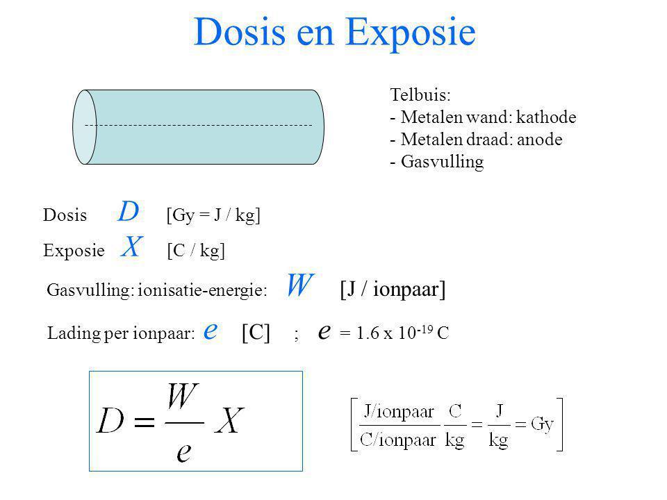 Dosis en Exposie Dosis D [Gy = J / kg] Exposie X [C / kg] Gasvulling: ionisatie-energie: W [J / ionpaar] Lading per ionpaar: e [C] ; e = 1.6 x 10 -19
