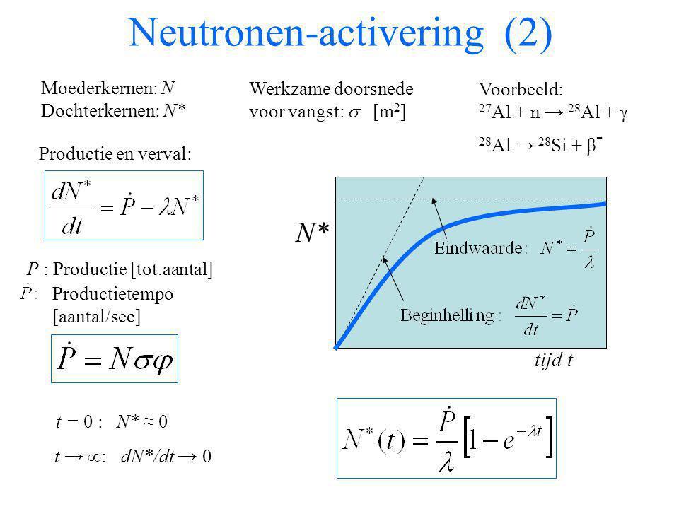 Neutronen-activering (2) Moederkernen: N Dochterkernen: N* Productie en verval: t = 0 : N* ≈ 0 Werkzame doorsnede voor vangst:  [m 2 ] Voorbeeld: 27