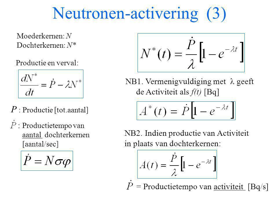 Neutronen-activering (3) Moederkernen: N Dochterkernen: N* Productie en verval: P : Productie [tot.aantal] Productietempo van aantal dochterkernen [aa