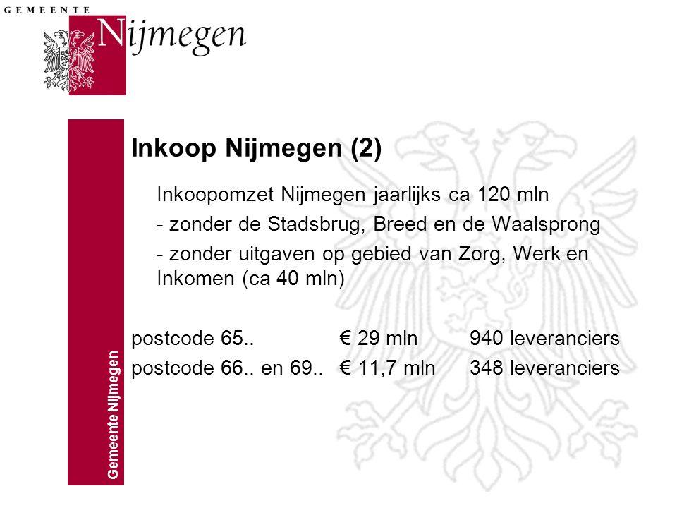 Gemeente Nijmegen Inkoop Nijmegen (2) Inkoopomzet Nijmegen jaarlijks ca 120 mln - zonder de Stadsbrug, Breed en de Waalsprong - zonder uitgaven op geb