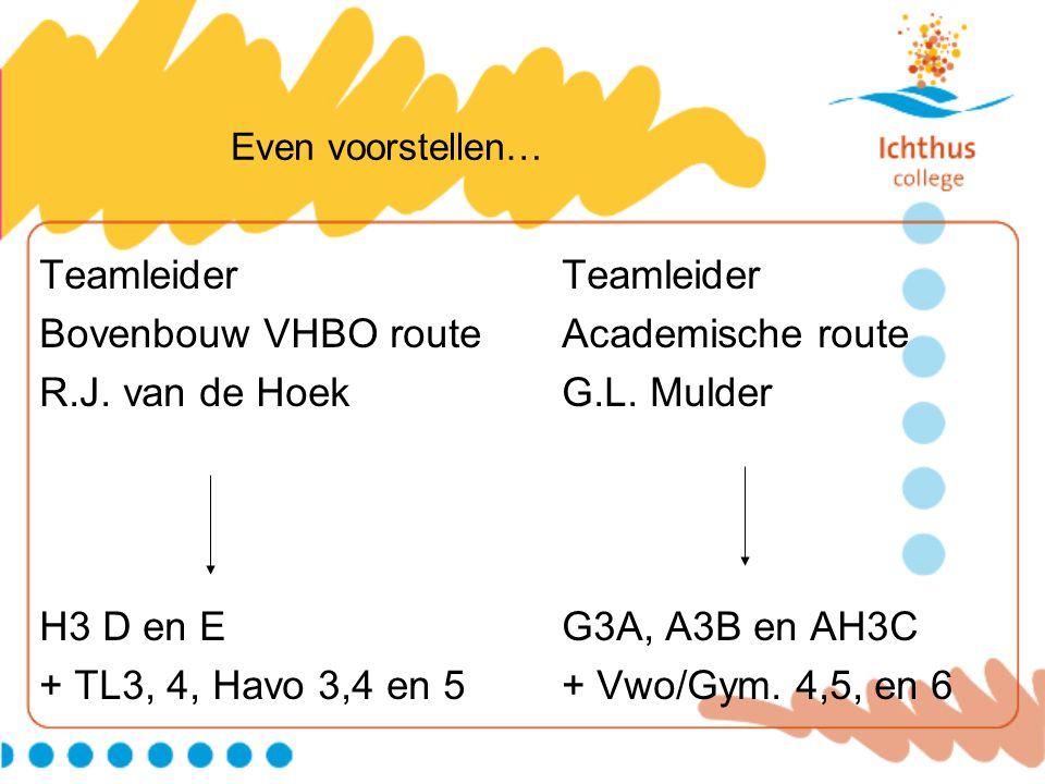 Even voorstellen… Teamleider Bovenbouw VHBO route Academische route R.J. van de Hoek G.L. Mulder H3 D en EG3A, A3B en AH3C + TL3, 4, Havo 3,4 en 5+ Vw