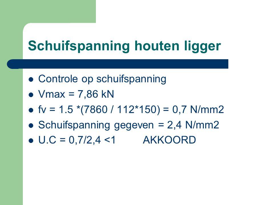 Schuifspanning houten ligger Controle op schuifspanning Vmax = 7,86 kN fv = 1.5 *(7860 / 112*150) = 0,7 N/mm2 Schuifspanning gegeven = 2,4 N/mm2 U.C = 0,7/2,4 <1 AKKOORD