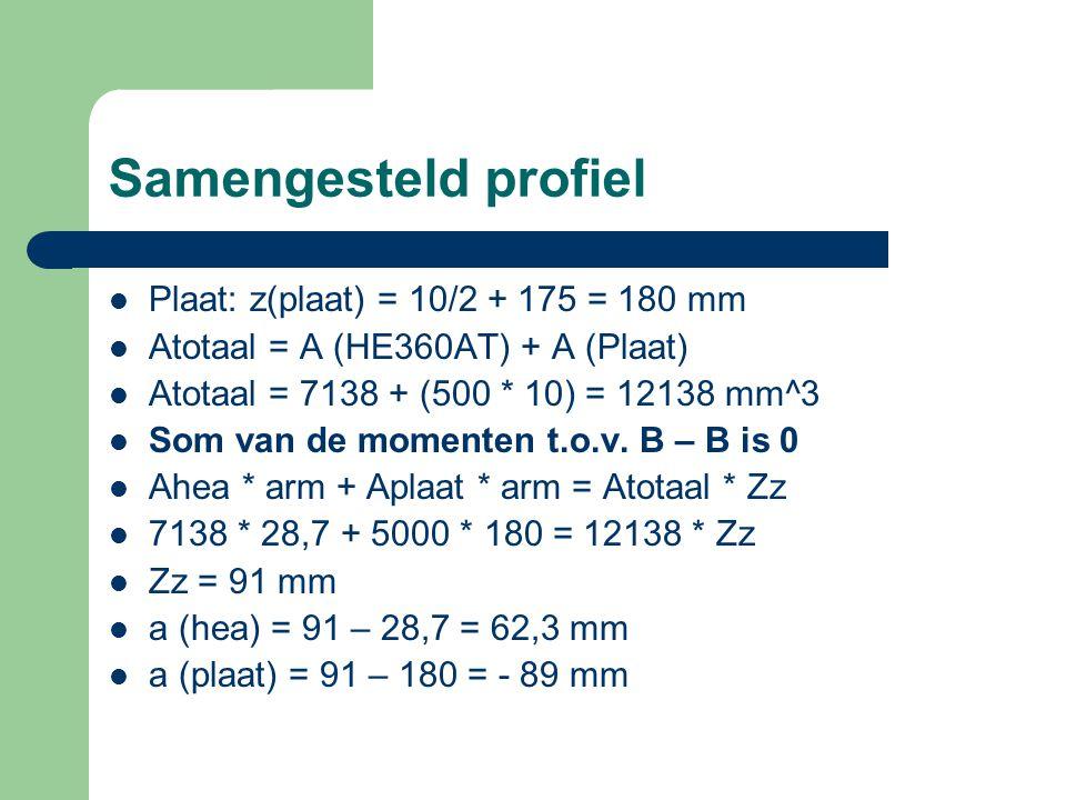 Samengesteld profiel Plaat: z(plaat) = 10/2 + 175 = 180 mm Atotaal = A (HE360AT) + A (Plaat) Atotaal = 7138 + (500 * 10) = 12138 mm^3 Som van de momenten t.o.v.